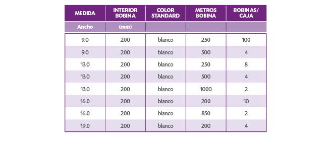tabla-fleje-textil-no-tejido-1505733166